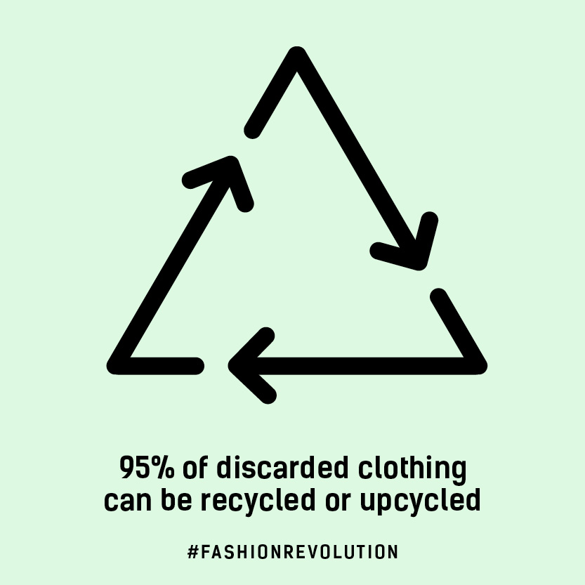 Discarded clothing can be recycled